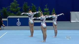 International Gymnastic Federation