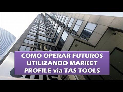COMO OPERAR FUTUROS UTILIZANDO MARKET PROFILE y TAS