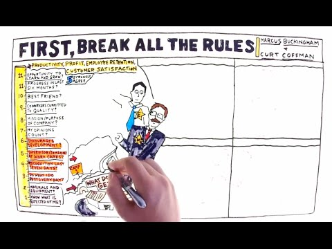 Management. First, break all the rules. What the word's greatest manager do differently.