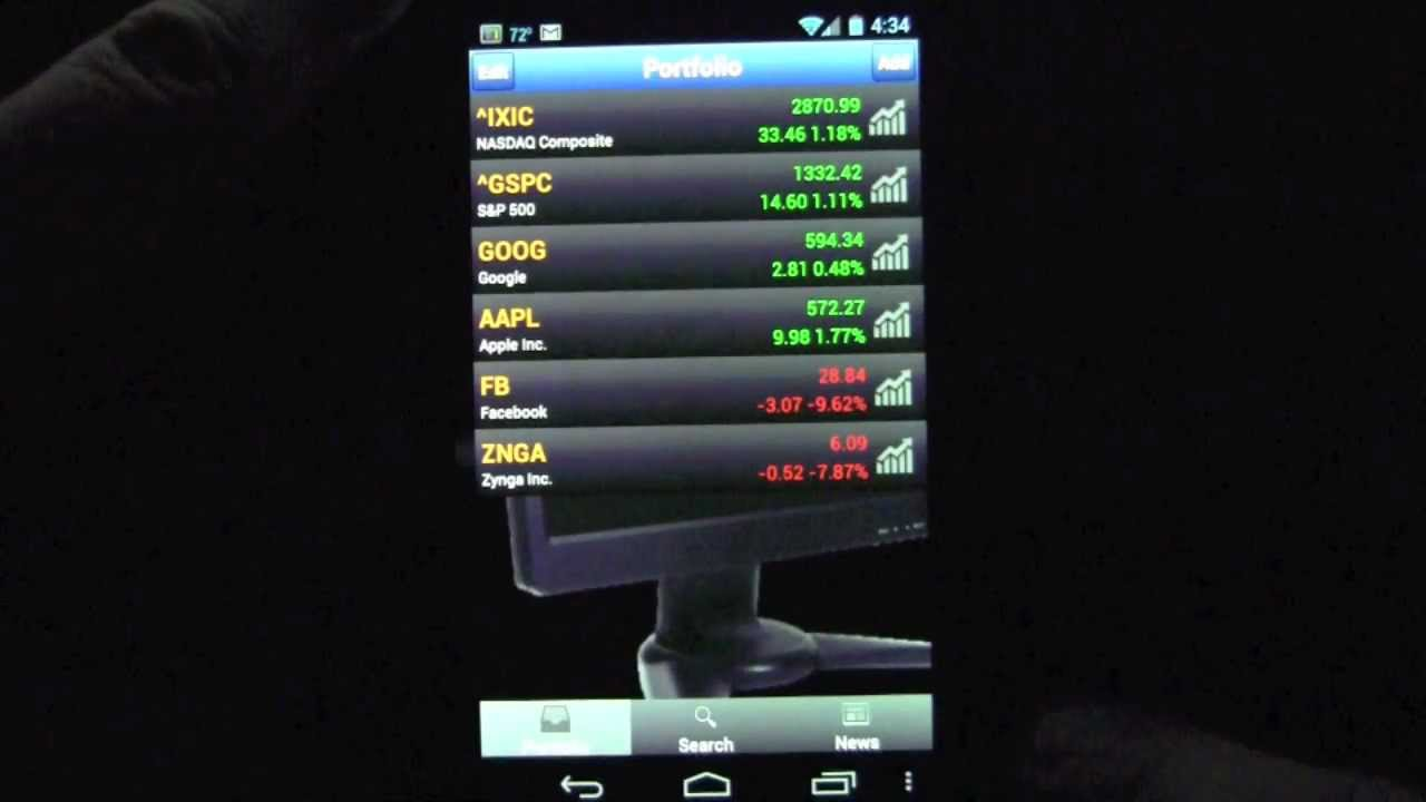Stock analyst android app review crazymikesapps youtube stock analyst android app review crazymikesapps buycottarizona