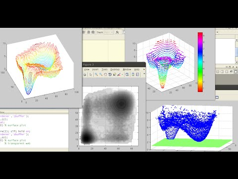 MATLAB Programming/Advanced Topics/Advanced IO/Reading and writing from files
