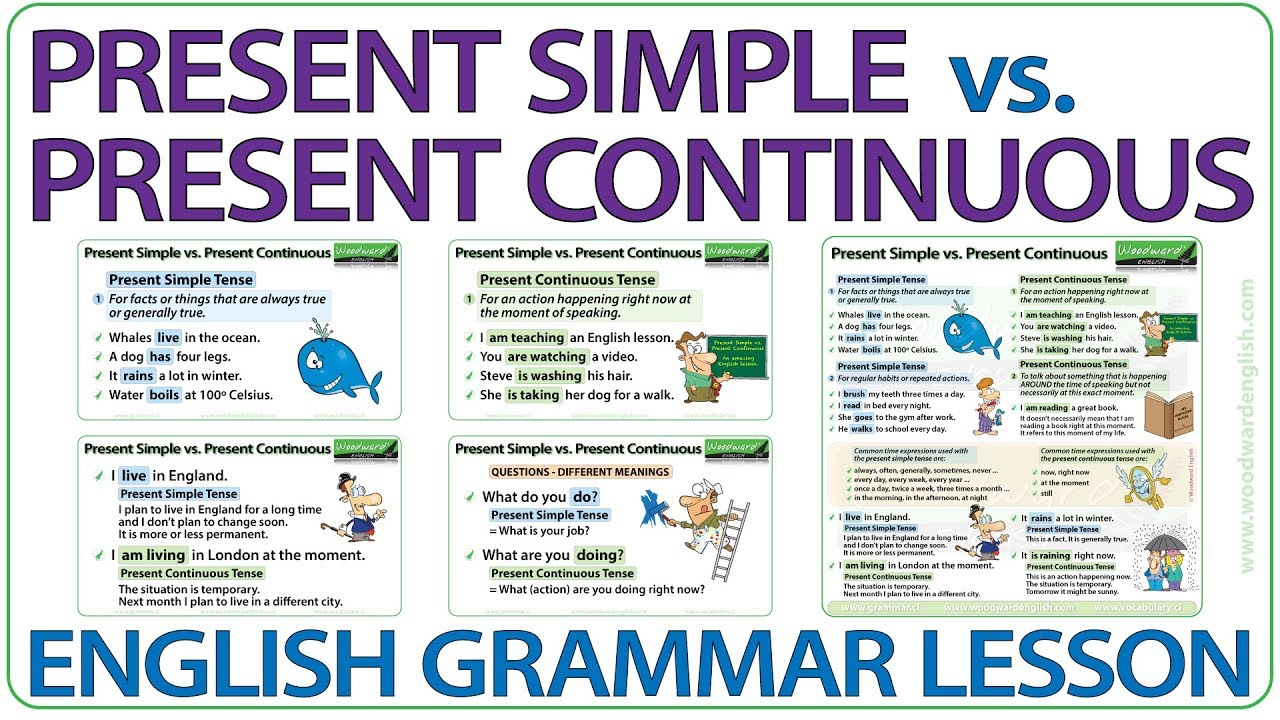 Present Simple Vs Present Continuous English Grammar Lesson Youtube