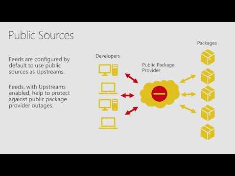 Azure DevOps Launch 2018 Getting started with package management using  Azure Artifacts