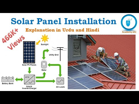 Solar System Installation in Urdu and Hindi