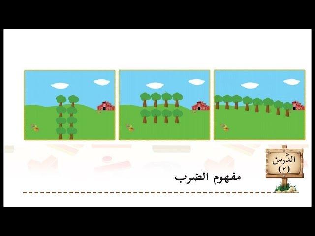 درس مفهوم الضرب + حل التدريبات| الصف الثاني|  الرياضيات| الوحدة السابعة | الدرس الثاني