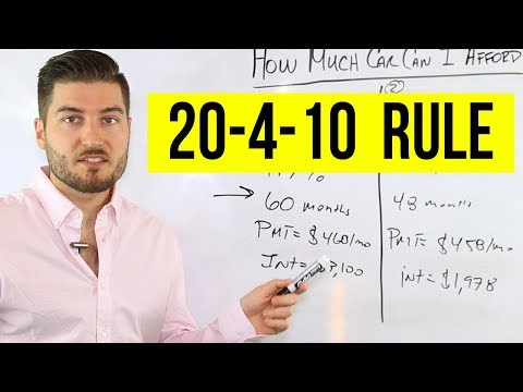 How Much Car Can I Afford (20/4/10 Rule) - YouTube
