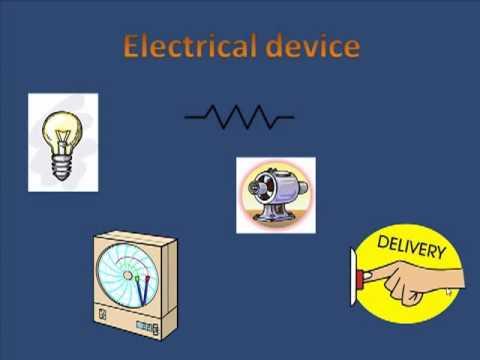electric circuits\u2014basic components youtubeelectric circuits\u2014basic components