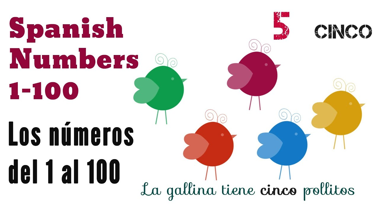 How To Write Amp Say The Numbers In Spanish 1 100 Los