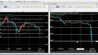トルコリラ円 FX今後の見通し(3/25 以降)