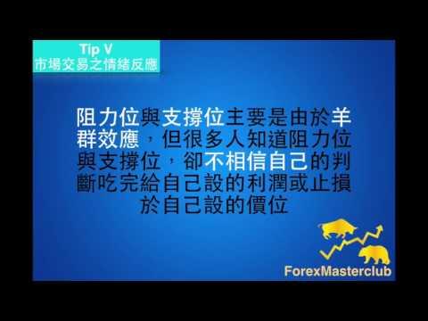 Kenny Wong給外匯操盤手們的第五課:市場消息之情緒反應 (How to be a forex trader?5) 交易心理 外匯保證金 外匯操盤 貨幣分析