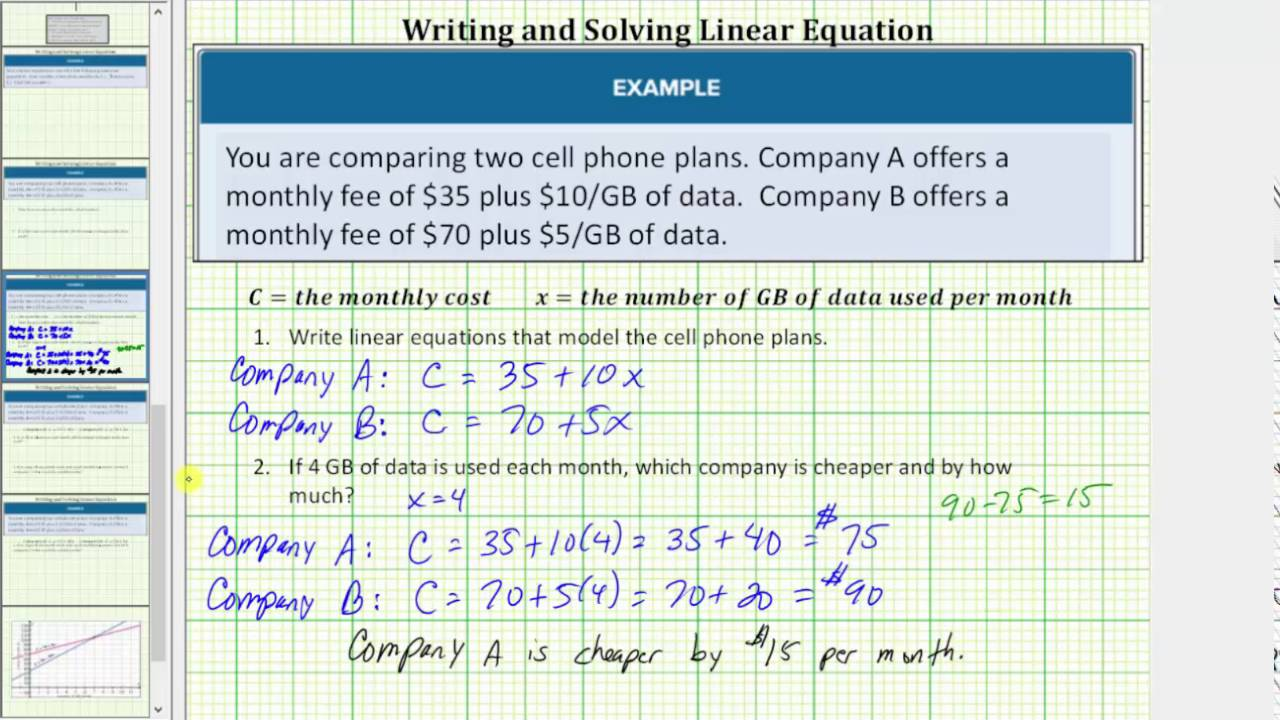 Write Linear Equations to Model and Compare Cell Phone Plans with Data Usage