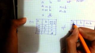 ALGEBRE DE BOOLE : 1# tables de verité et operateurs ( en darija )