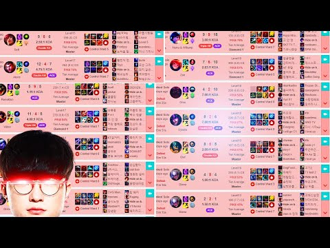 The TRUTH About Season 10 Ranked (Are Your Games Coinflip?) -  League Of Legends