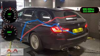 BMW 535d xDrive F10 230kW Tuning +45PS +100Nm auf Dyno A&A Automobiltechnik