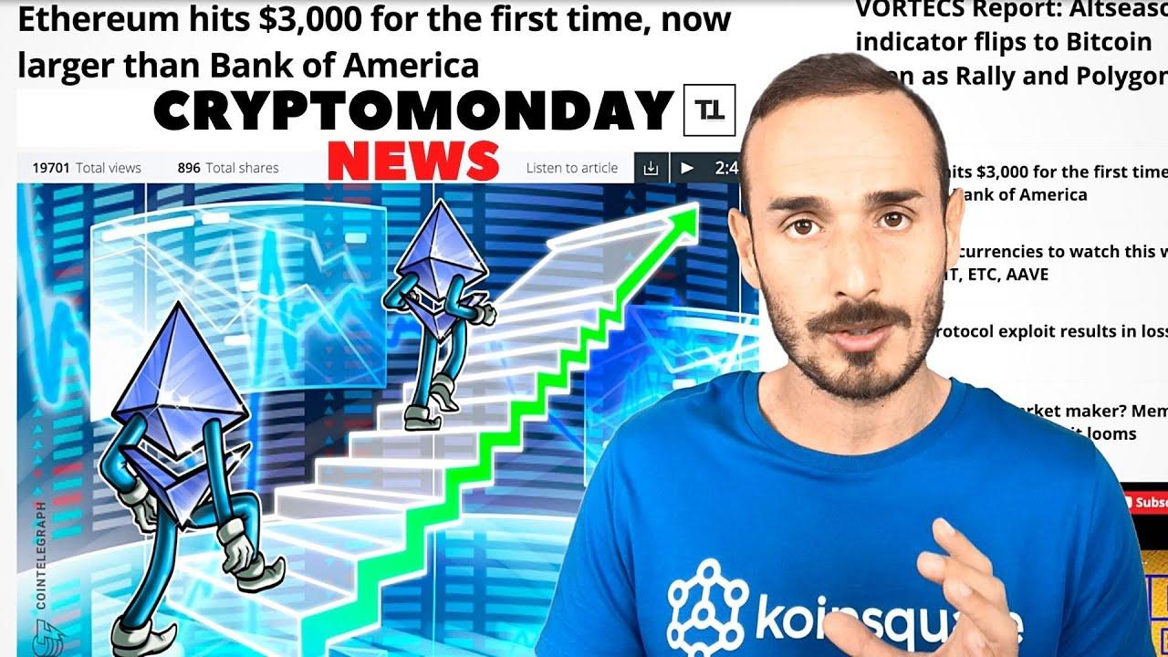 sarà bitcoin raggiungerà 10000)