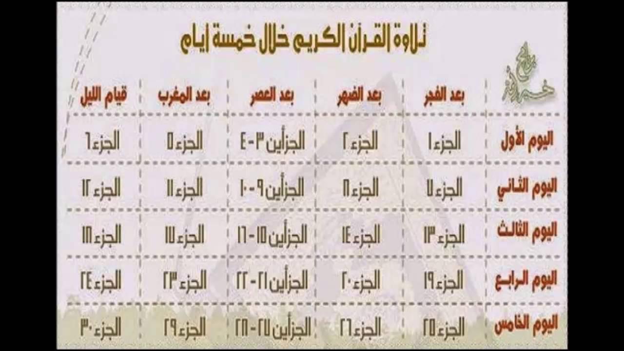 جدول ختم القران كل خمس ايام فى رمضان Youtube