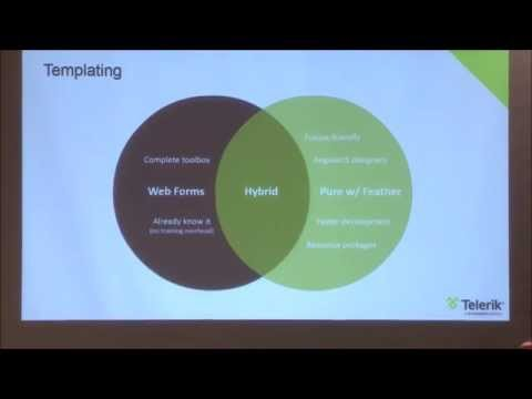 Developing in Sitefinity (Indianapolis Summit, Oct 27, 2015)