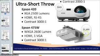 2013 Epson Projector Lineup Review