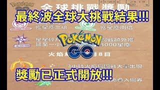 【Pokémon GO】最終波全球大挑戰結果!!!(獎勵已正式開放!!!)