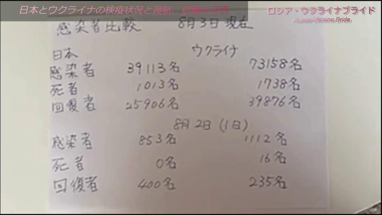 日本とウクライナの間での入国、渡航、招聘の最新情報