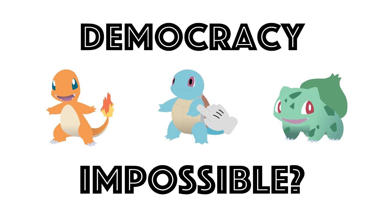 Is Democracy Impossible? (Arrow's Theorem)