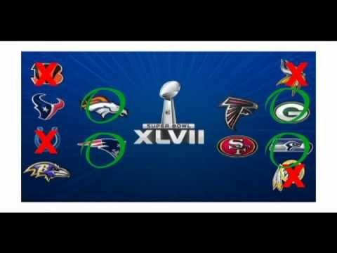 NFL Playoffs Recap Jan 14