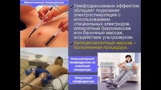 Классификация и виды массажа