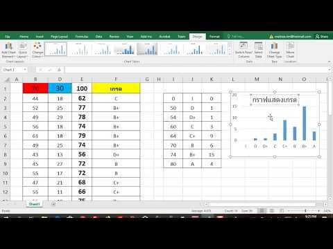 ตัดเกรด คำนวณเกรด นับเกรด และ ทำกราฟแสดงผล เกรด ง่าย ๆ ด้วย excel