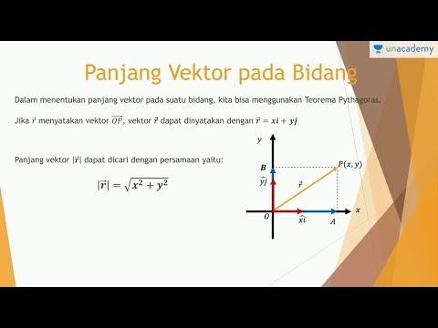 vektor-pada-bidang--dua-dimensi-(matematika--sbmptn,-sma)