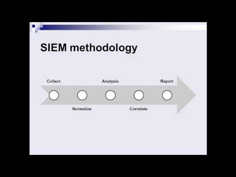 SIEM for Cyber Security - by Tamer Zein