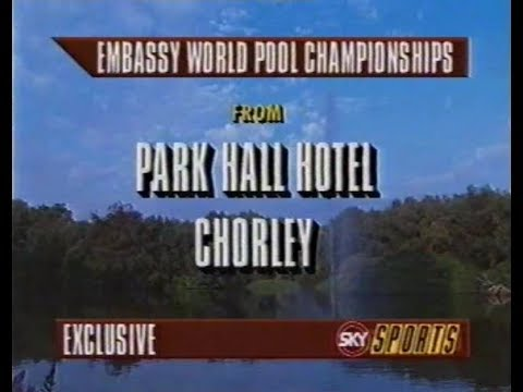 1995 World Pool Championships