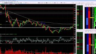 Trading the DOW for a living - Options expiry day trade review - The daytradingroom
