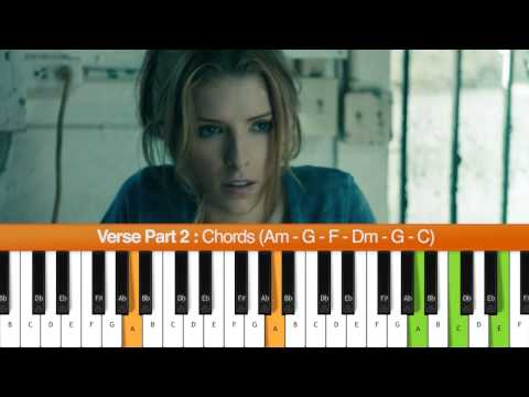 """How To Play """"Cups"""" When I'm Gone (Anna Kendrick) Piano Tutorial"""