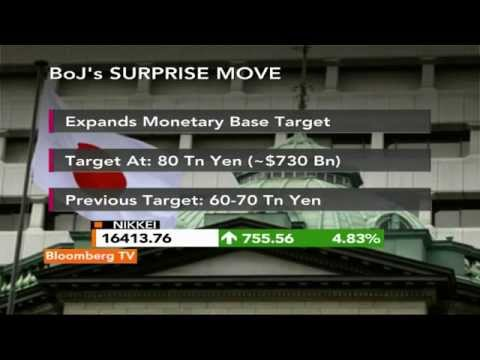 Market Pulse:  BoJ Easing To Directly Impact Markets