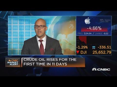 Stocks extend losses as Apple leads market lower