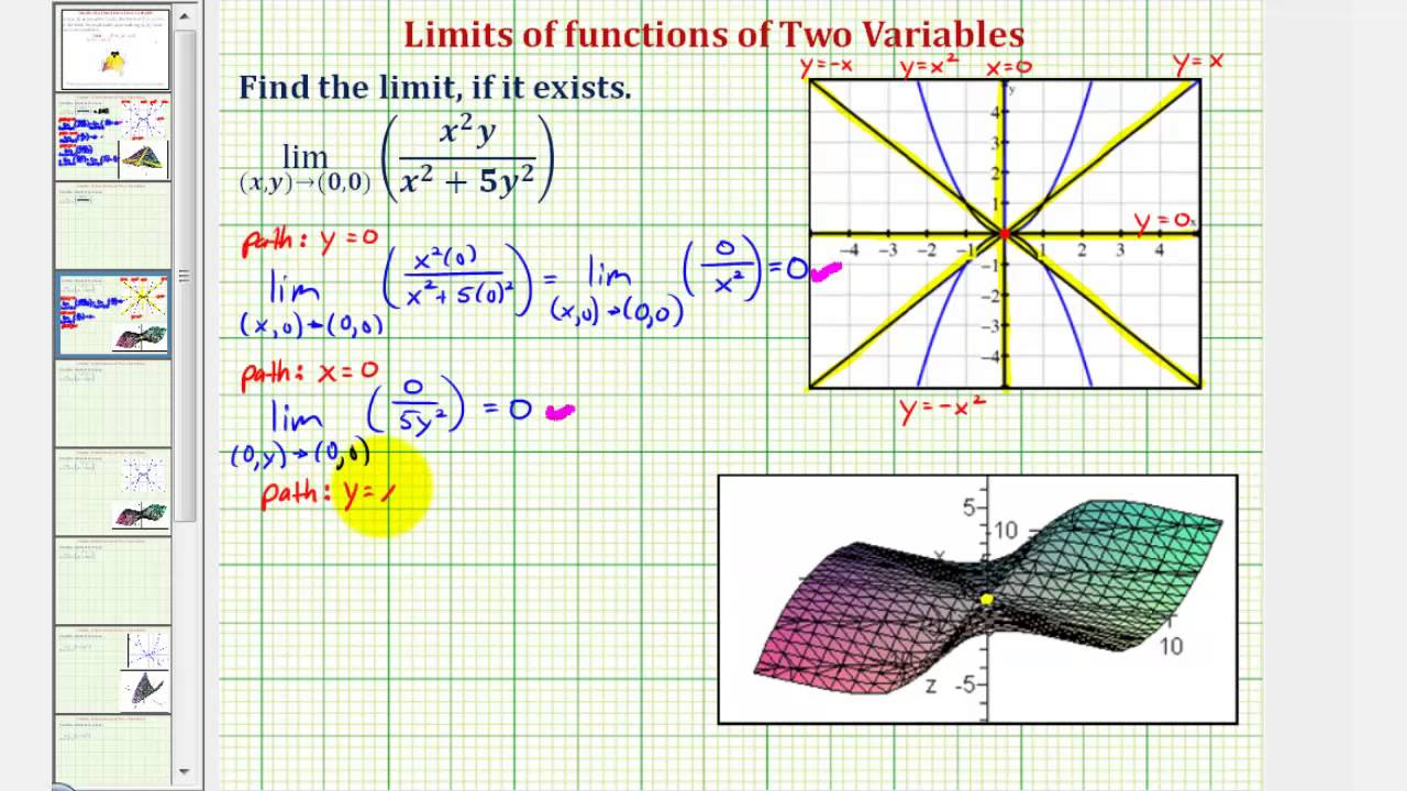 Ex: Limit of a Function of Two Variables (Origin - Exist)