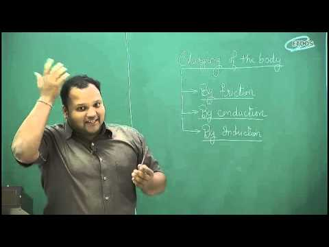 IIT JEE Main + Advanced | Physics | Electrostatics | RG Sir from etoosindia.com