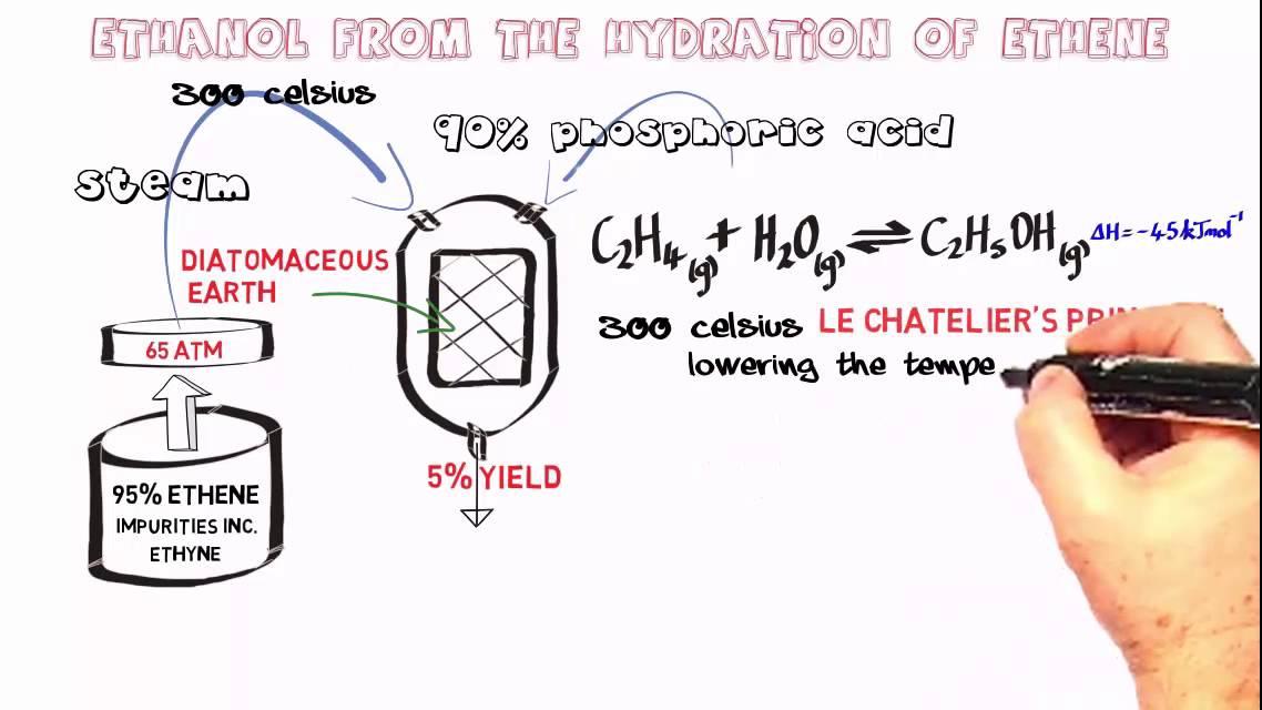 Alcohols Advanced 3  Ethanol From The Hydration Of Ethene