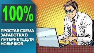Бинарные опционы. 100% МЕТОД ЗАРАБОТКА ДЛЯ КАЖДОГО! Как заработать на бинарных опционах