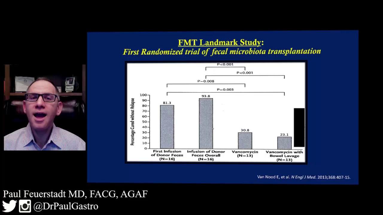 FMT Landmark Studies-Practitioner