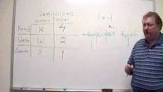 POS/420 - Video Lecture 3
