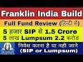 Franklin India Build Fund का Fund Review | क्या ये Best Mutual Fund है | कब करे lumpsum और कब SIP