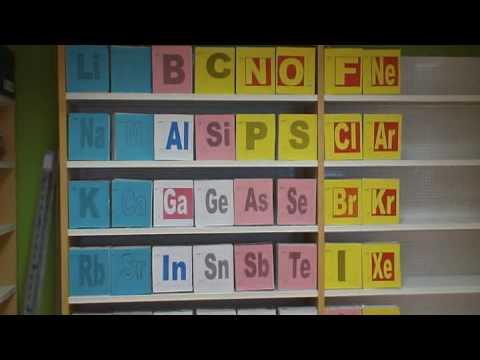 tabla periodica - Tabla Periodica En Memorama