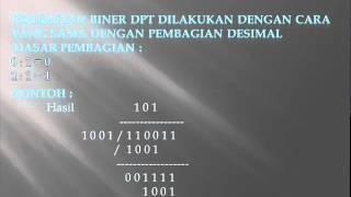 Sistem Bilangan Biner, Hexa, dan Oktal