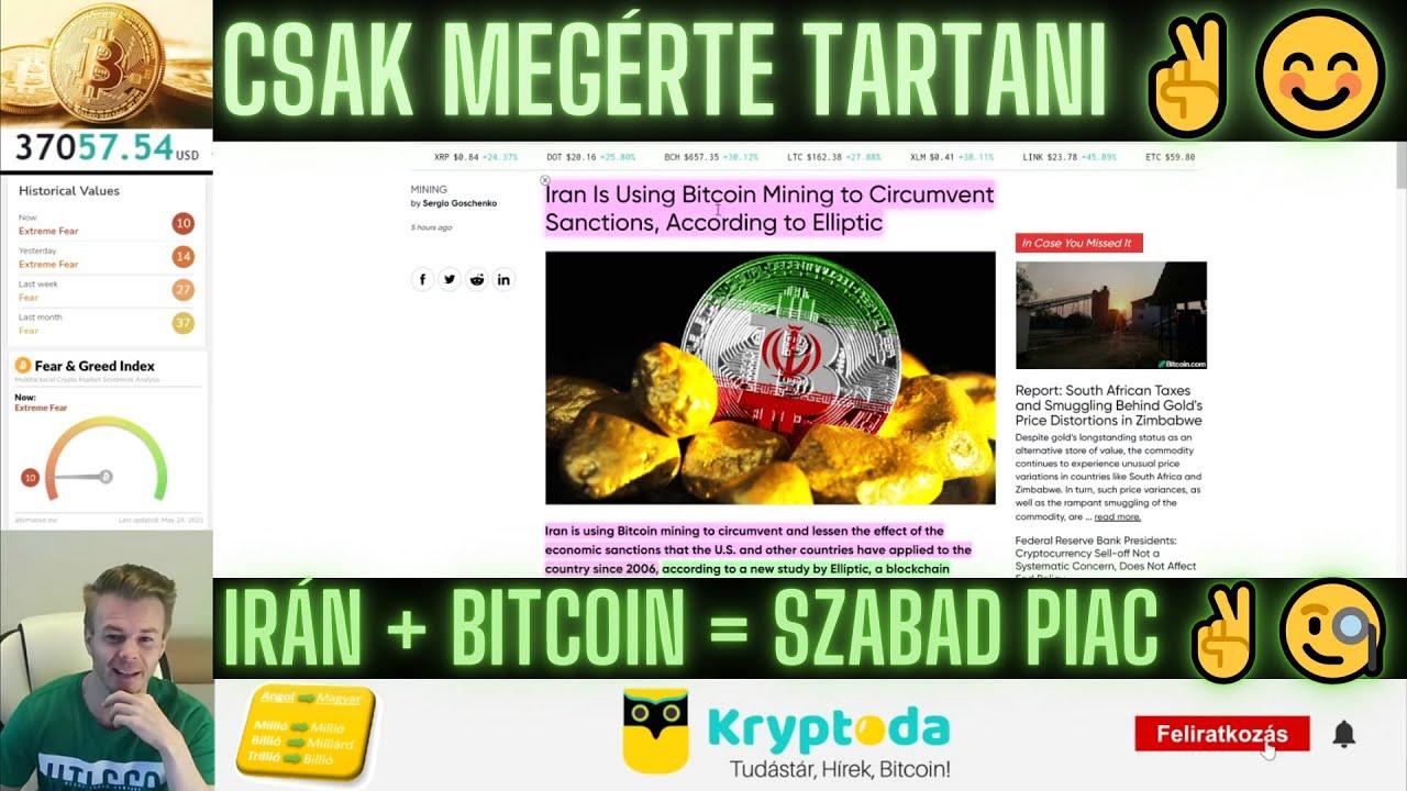 A legsikeresebb kriptovaluta kereskedők, akiket érdemes követni | Bitcoin kereskedés ∣ BtcPremium®