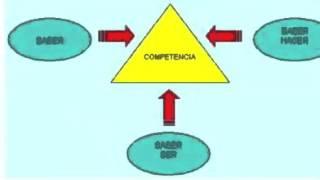 Evaluación psicológica en él área de la psicología laboral .