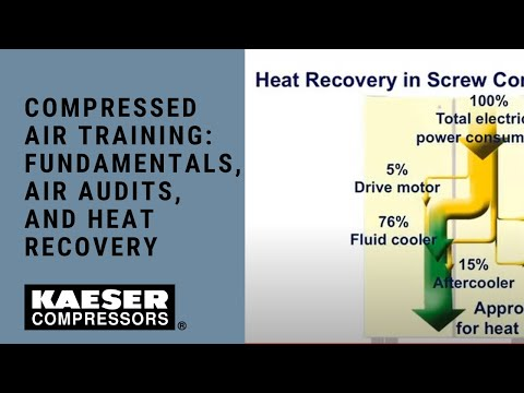 Compressed Air Training: Fundamentals, Air Audits, And Heat Recovery