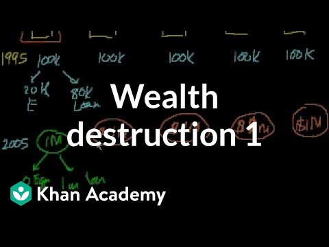 Wealth destruction 1 | Finance & Capital Markets | Khan Academy