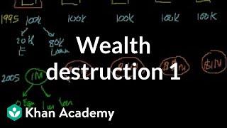 Wealth Destruction 1