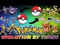 Pokemon That Evolve By Trading
